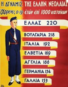 metaxas-poster-eon-greek-fascist-youth